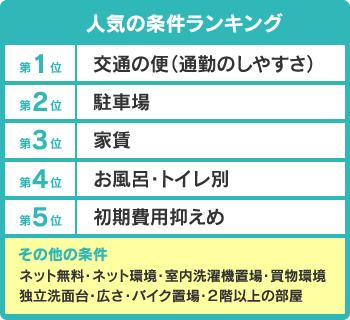 1-tanshin_rank_b