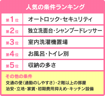 1-tanshin_rank_c