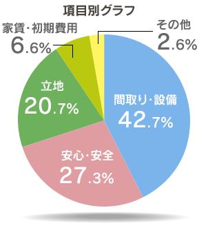 2-tanshin_rank_c