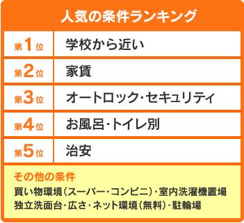 1-tanshin_rank_a