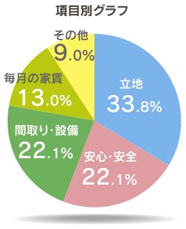 2-tanshin_rank_a